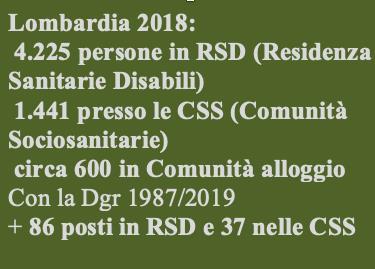Ma dove vanno le persone con disabilità? I numeri del 2018 con una sintesi dell'articolo di Lombardia Sociale.